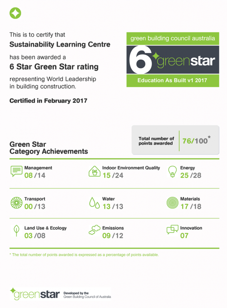6-star Greenstar Accreditation for the Sustainability Learning Centre